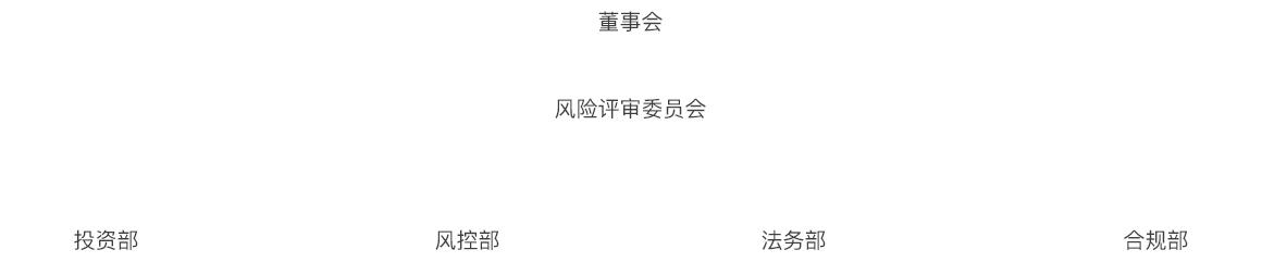 AI考拉管理架构
